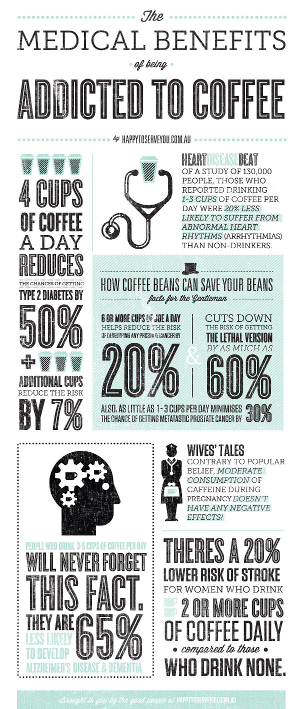 Benefici del Caffè - Medical Infographic