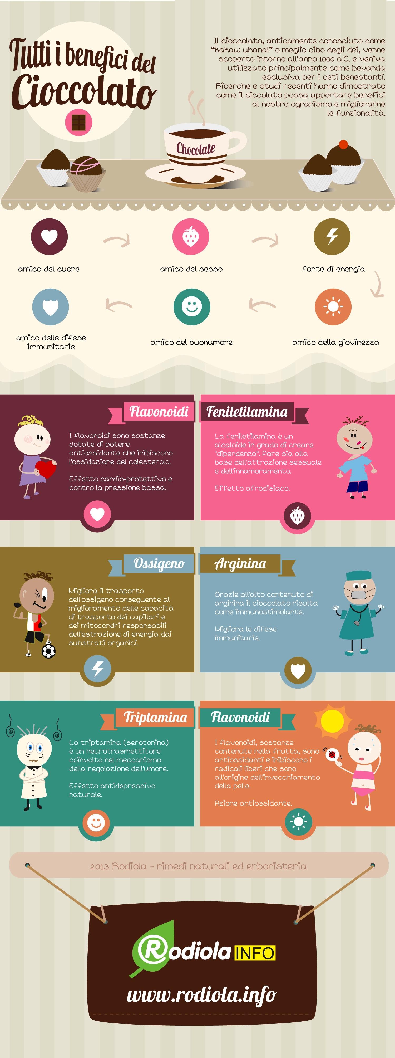 Benefici del Cioccolato - Rodiola